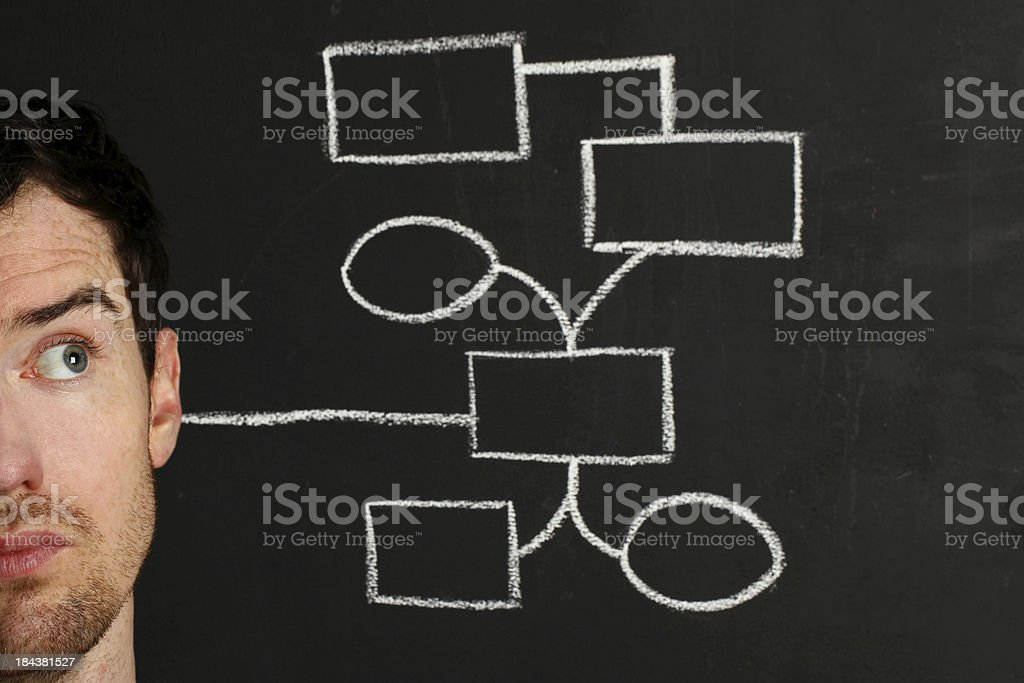 Thought process royalty-free stock photo