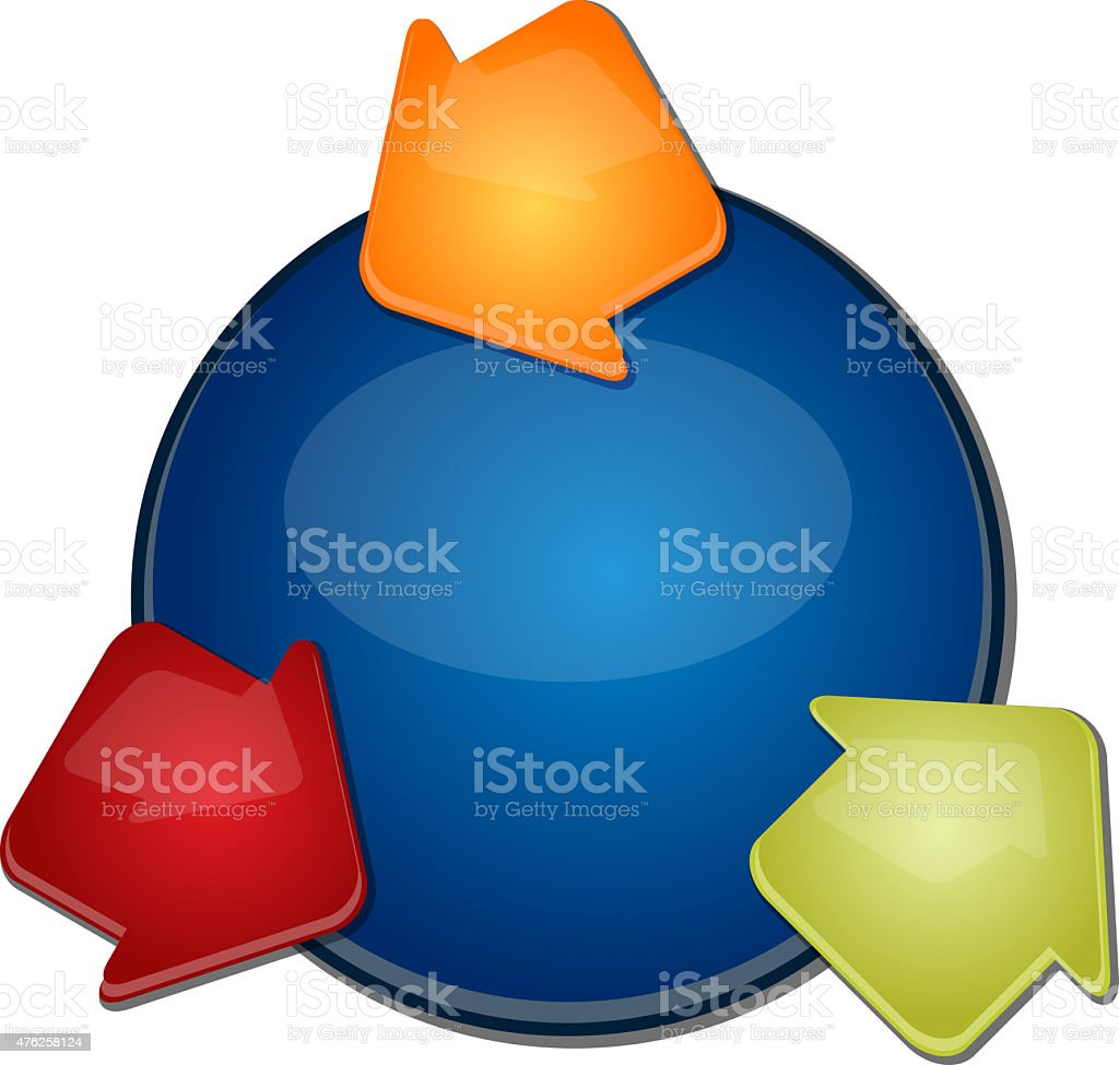 Three Blank cycle business diagram illustration stock photo