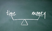 time and money balance sign