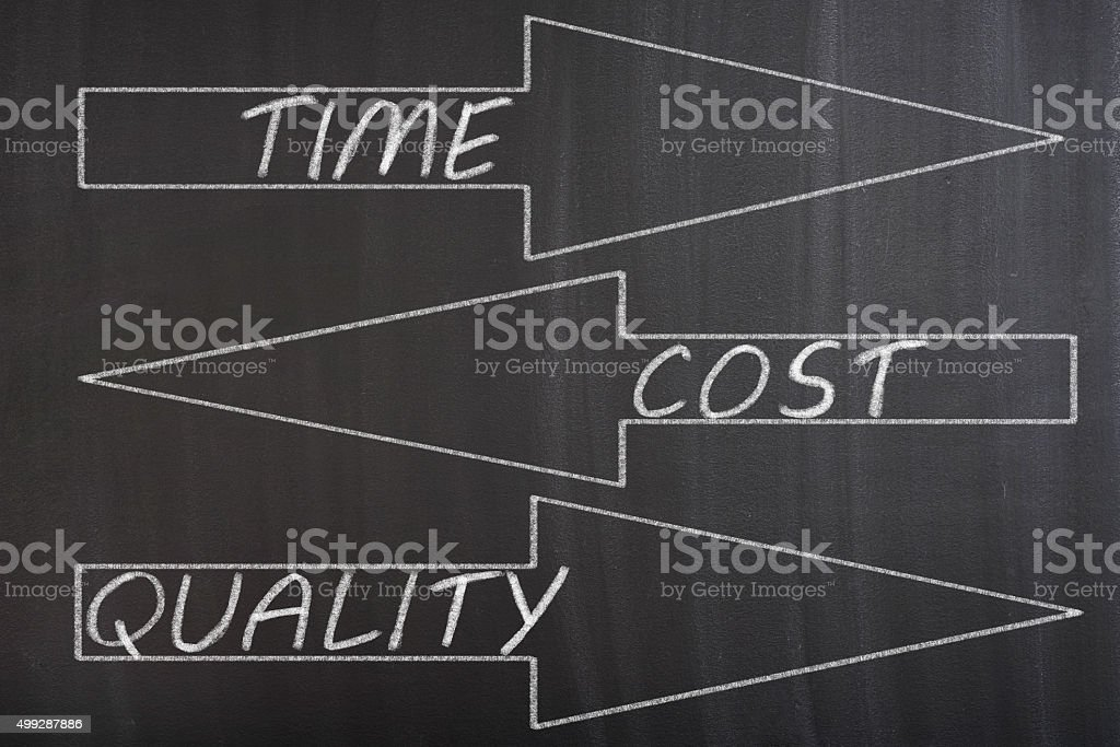 Time Cost Quality Arrows Concept stock photo