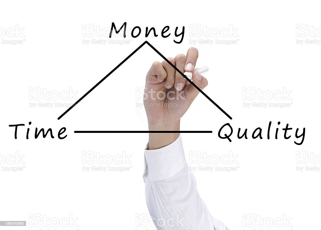 time quality and money concept stock photo