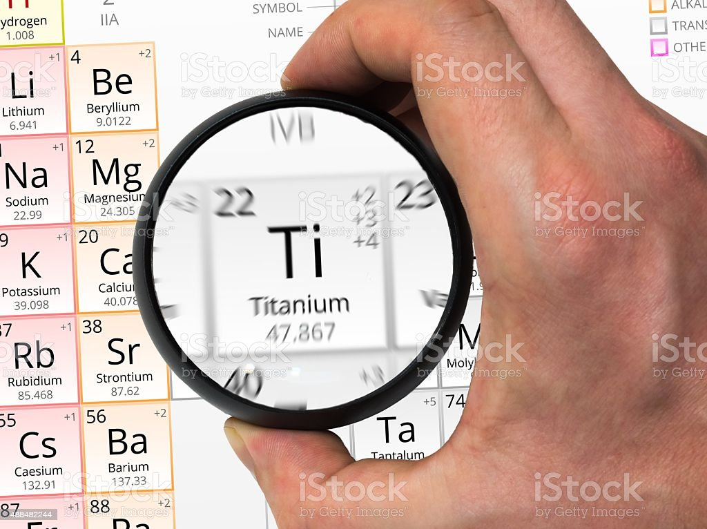 Titanium symbol. Element of the periodic table zoomed with stock photo