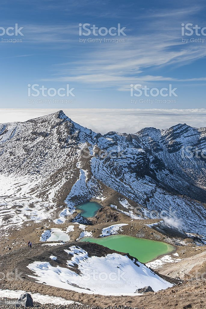Tongariro Emerald Lakes stock photo
