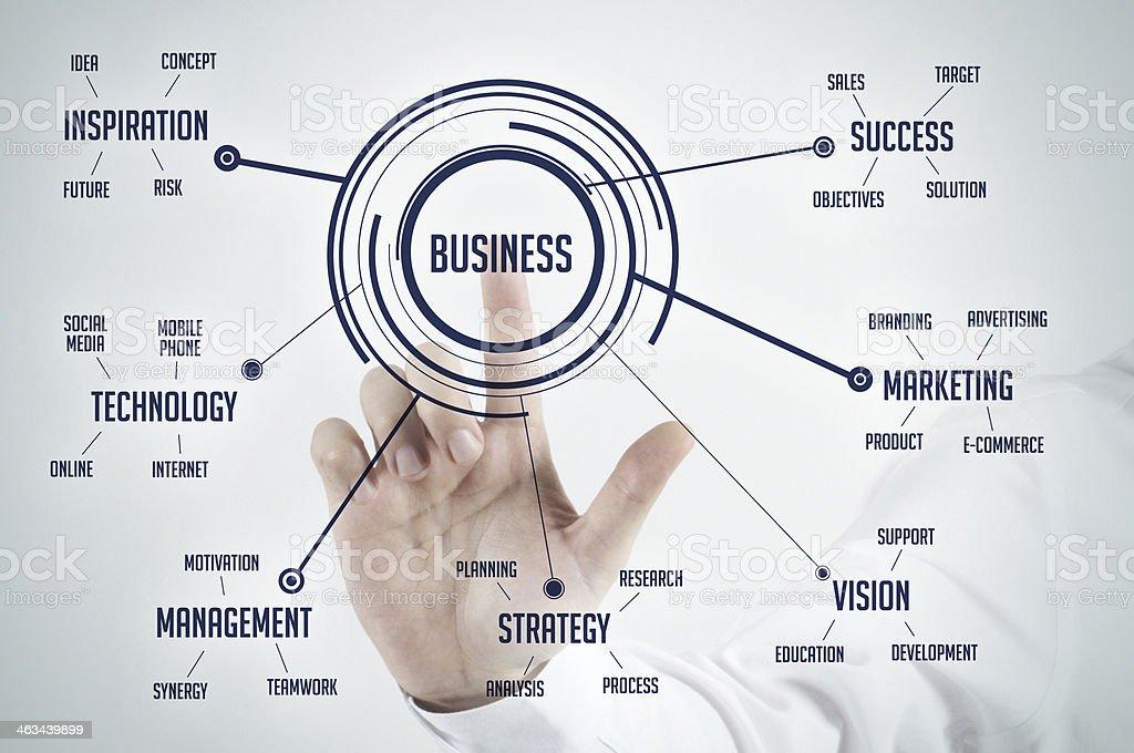 Touching Business stock photo