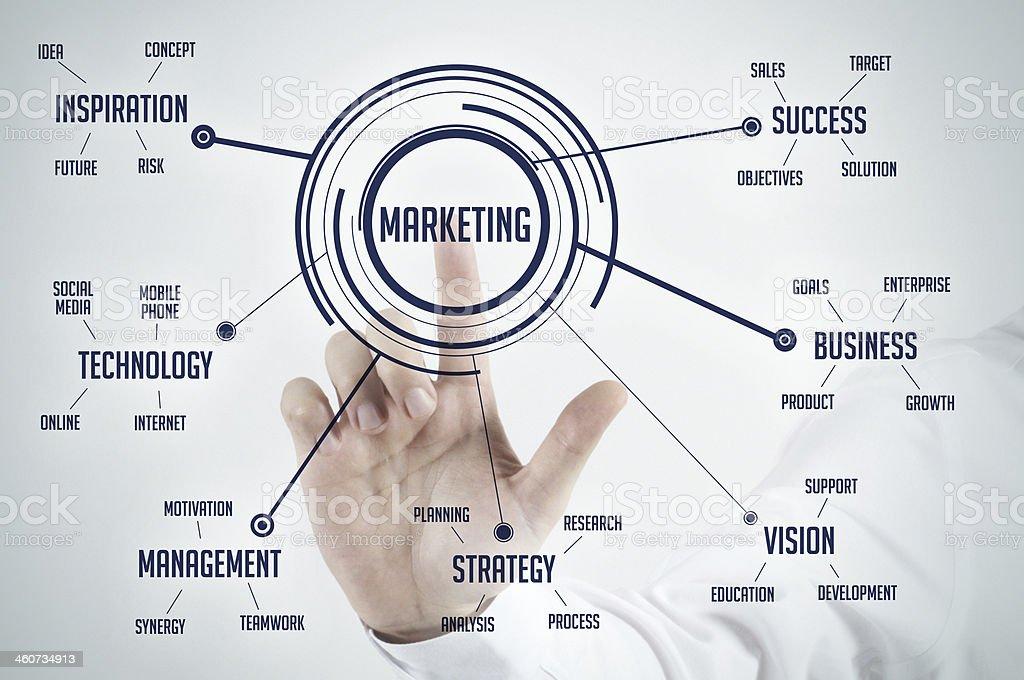 Touching Marketing royalty-free stock photo