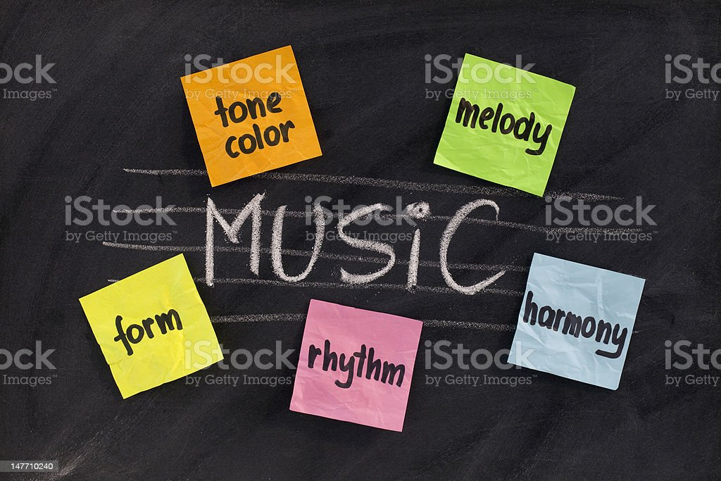 traditional aspects (elements) of music stock photo