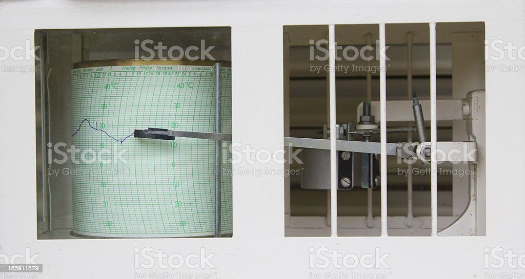Traditional instruments.thermometer in meteorologic house stock photo