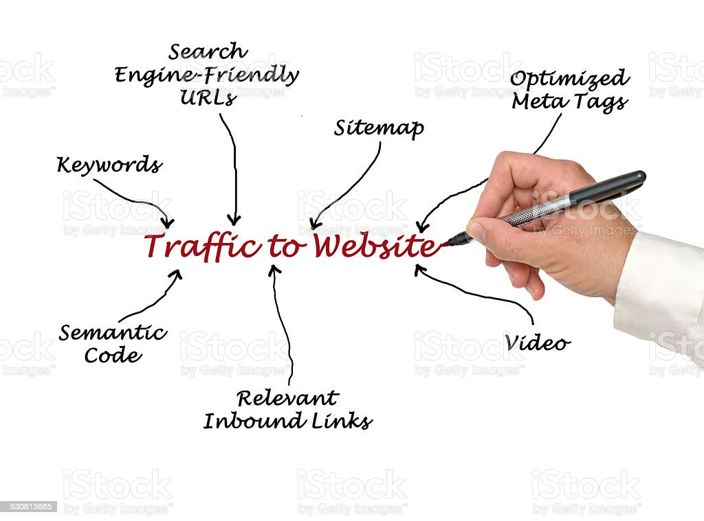 Traffic to Website stock photo