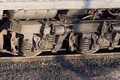 train wheel on the railroad,