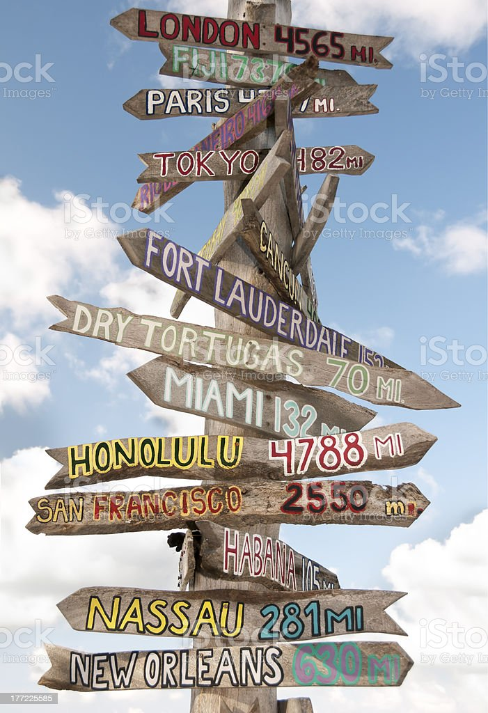 Travel Signs stock photo