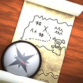 Treasure map with compass