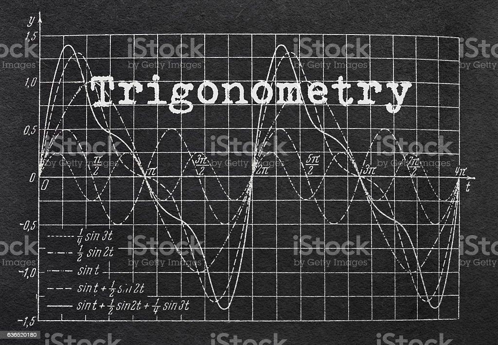 Trigonometry and graph stock photo