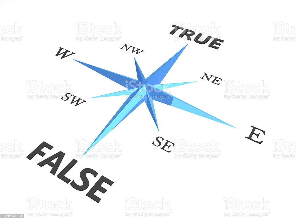 true versus false dilemma concept compass royalty-free stock photo