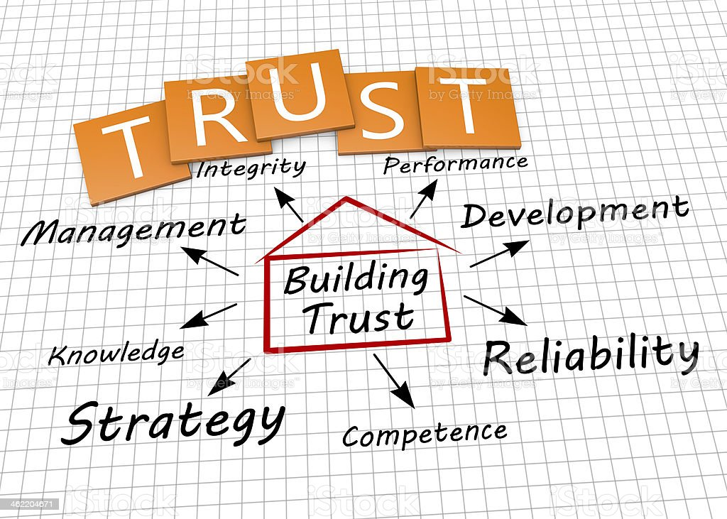 Trust as concept stock photo