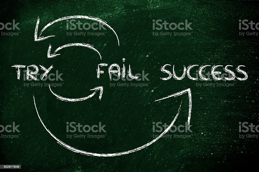 try, fail, repeat, success stock photo
