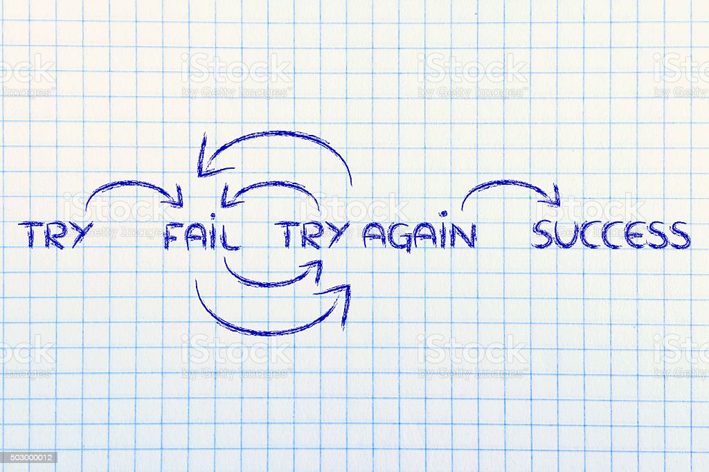 try, fail, try again, success: steps to reach your goals stock photo