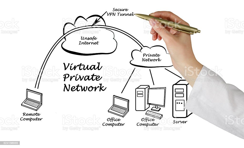 VPN tunnel stock photo