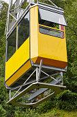 Ulriken cable railway. Norwegian tourism highlight. Transportati
