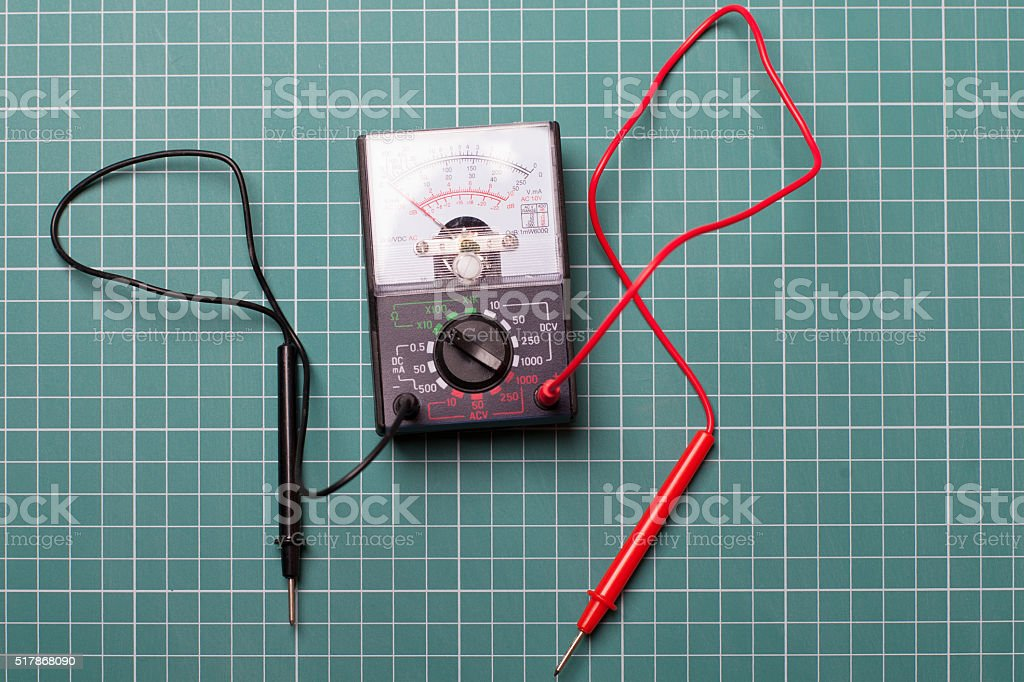 unimeter stock photo