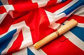 Union Jack and the Magna Carta