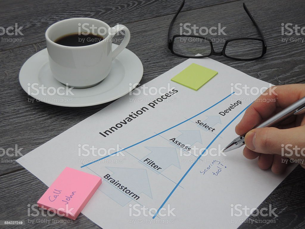 Updating the innovation process stock photo
