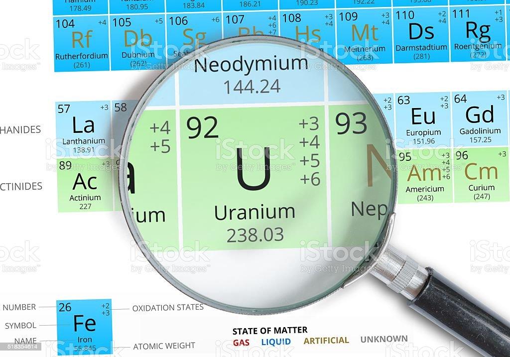 Uranium symbol - U. Element of the periodic table zoomed stock photo