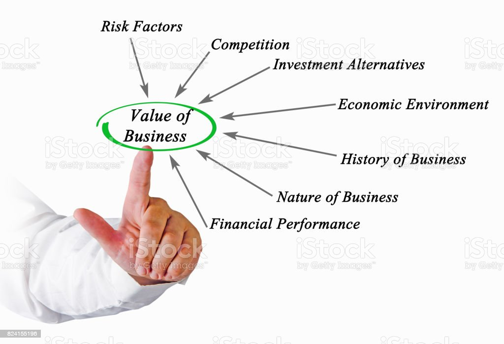 Value of Business stock photo