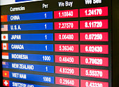 Various exchange rates on board
