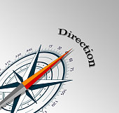 Vector of compass with direction word