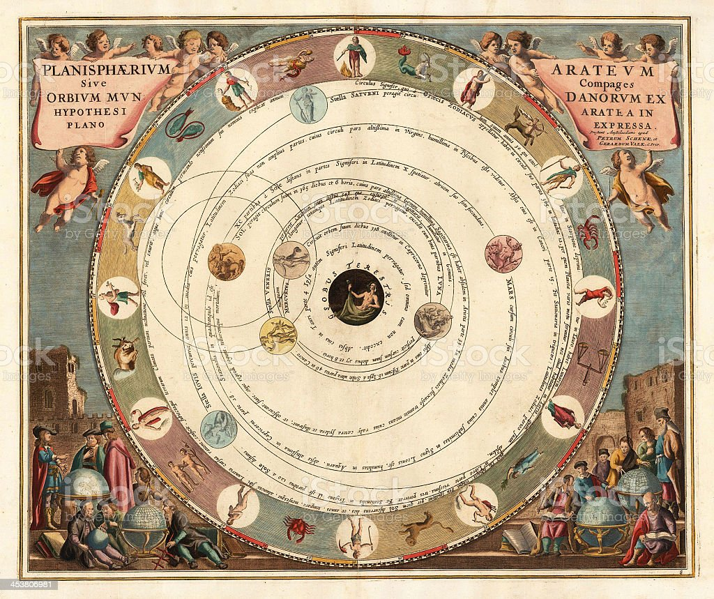 Vintage astrological chart showing all the signs stock photo