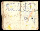 Vintage pharmacy recipe for Pholcodine Linctus