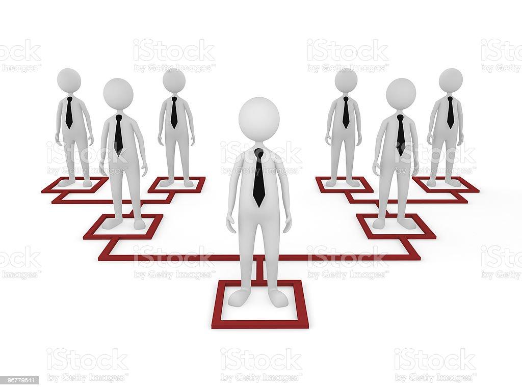Visual mapping of an organization stock photo