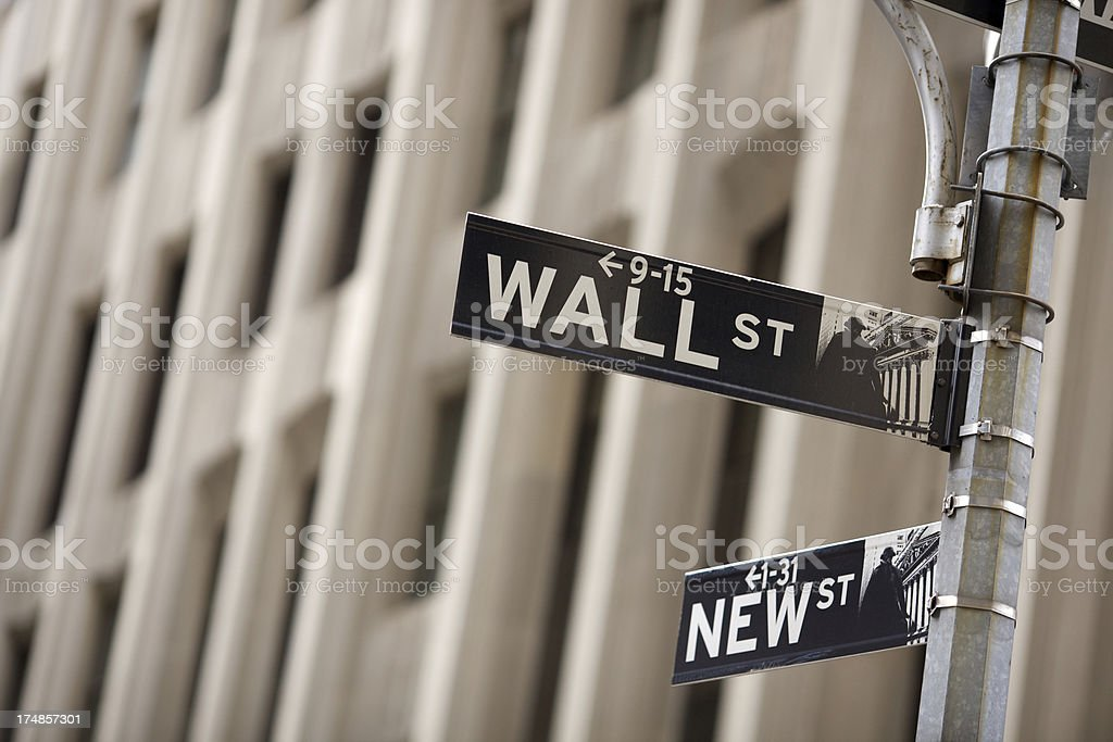 Wall and New St. signs in Lower Manhattan royalty-free stock photo
