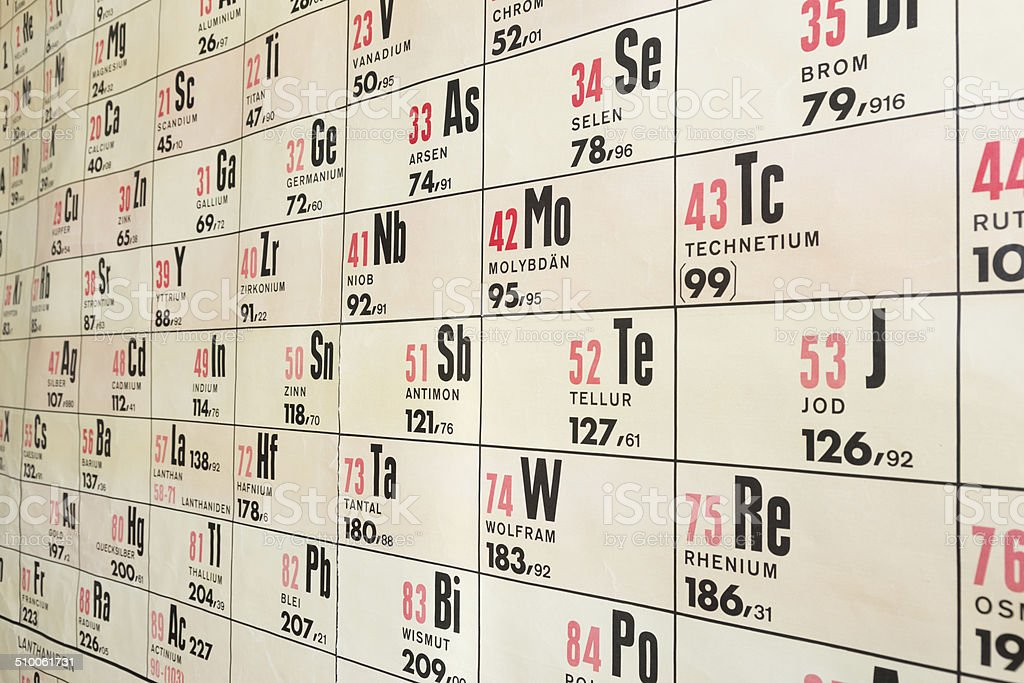 Wallchart of chemical periodic table stock photo