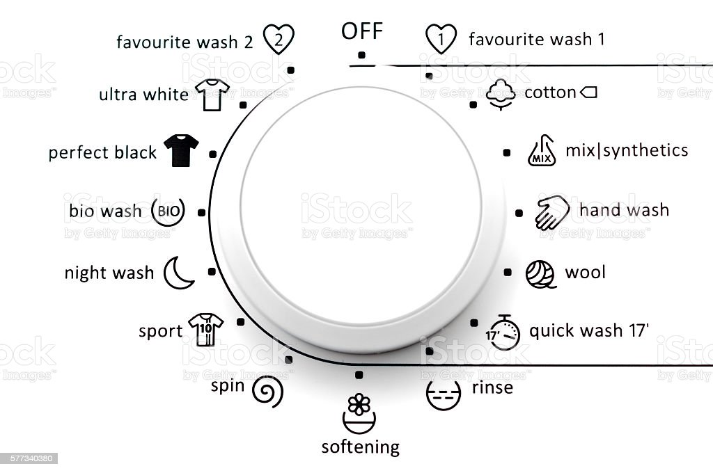 Washing Machine Dial stock photo