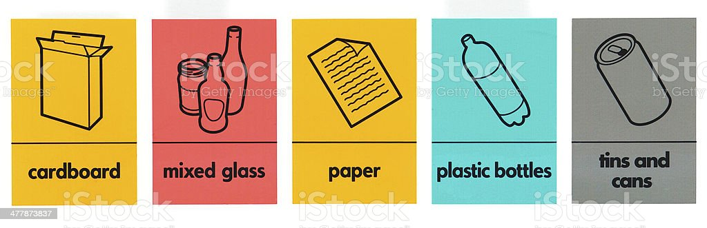 Waste pictograms royalty-free stock photo