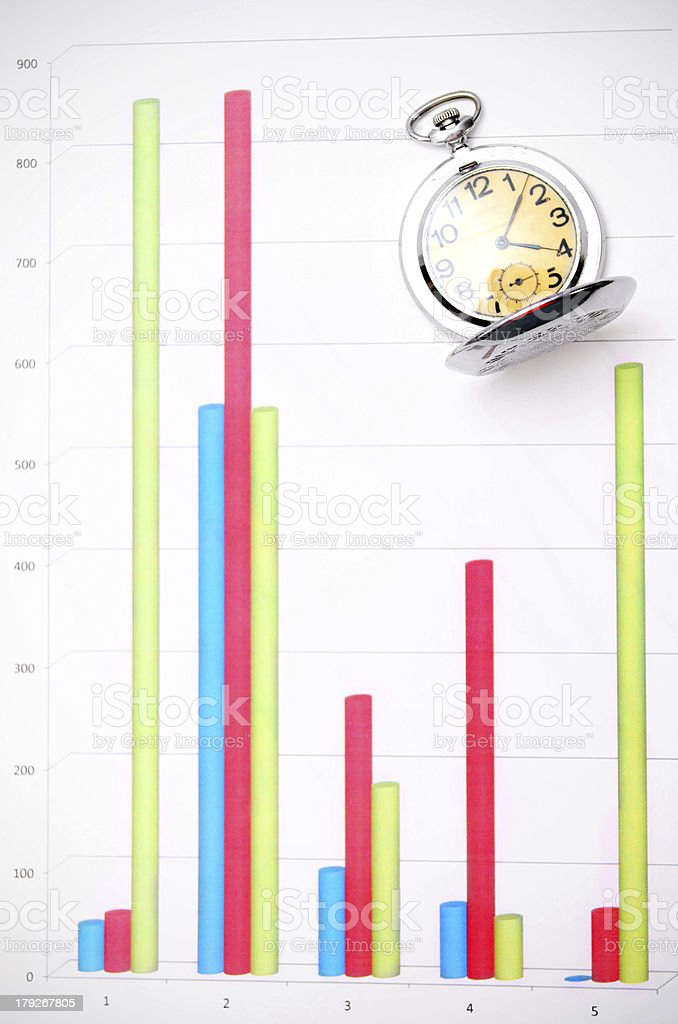 Watch and financial graphs. royalty-free stock photo