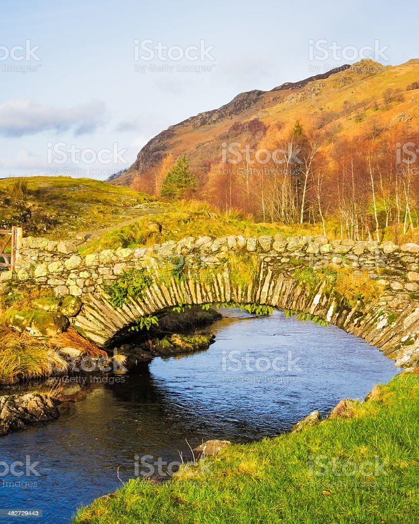 Watendlath Lake District stock photo