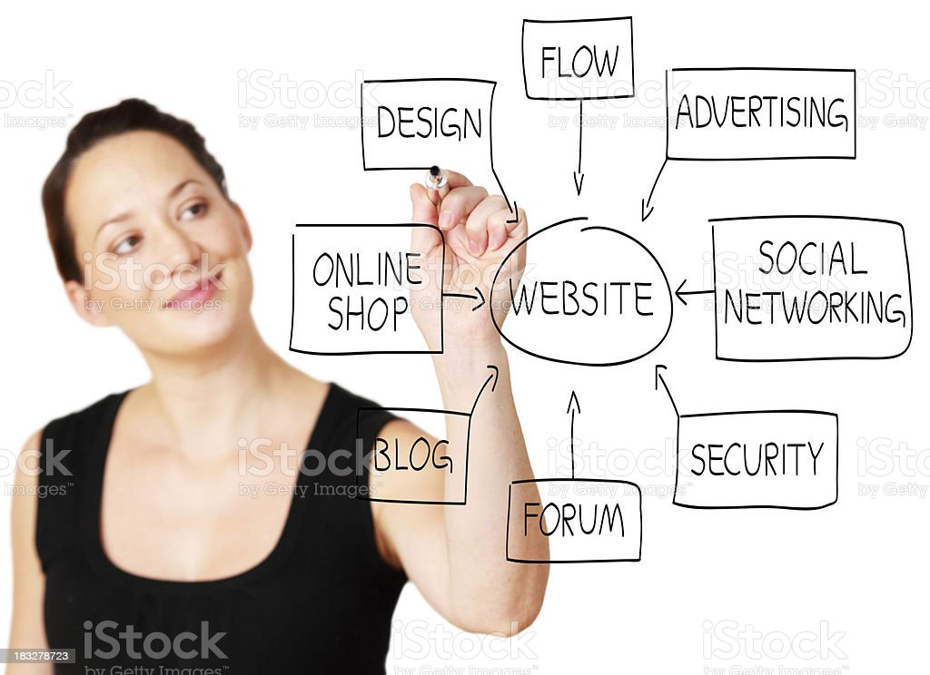 Web designer drawing a website flowchart royalty-free stock photo