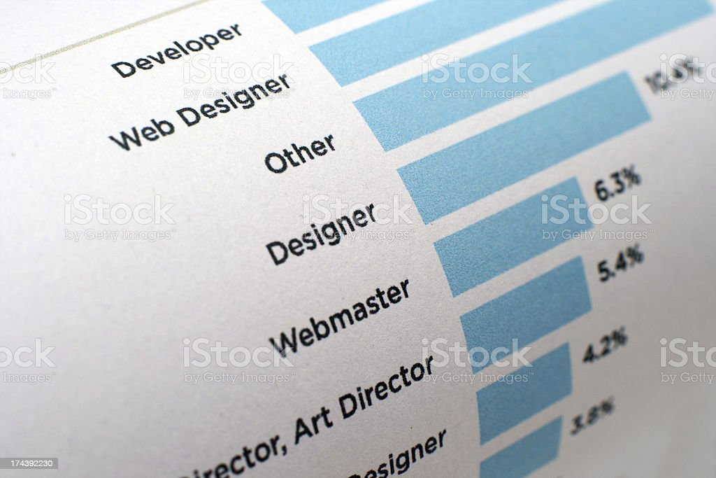 Web professions royalty-free stock photo