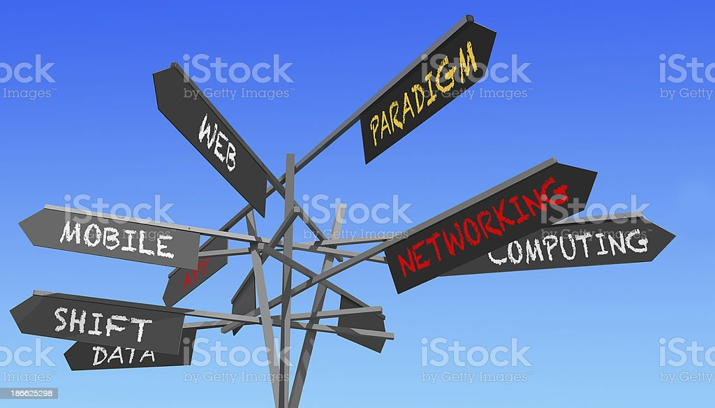 web signs post royalty-free stock photo