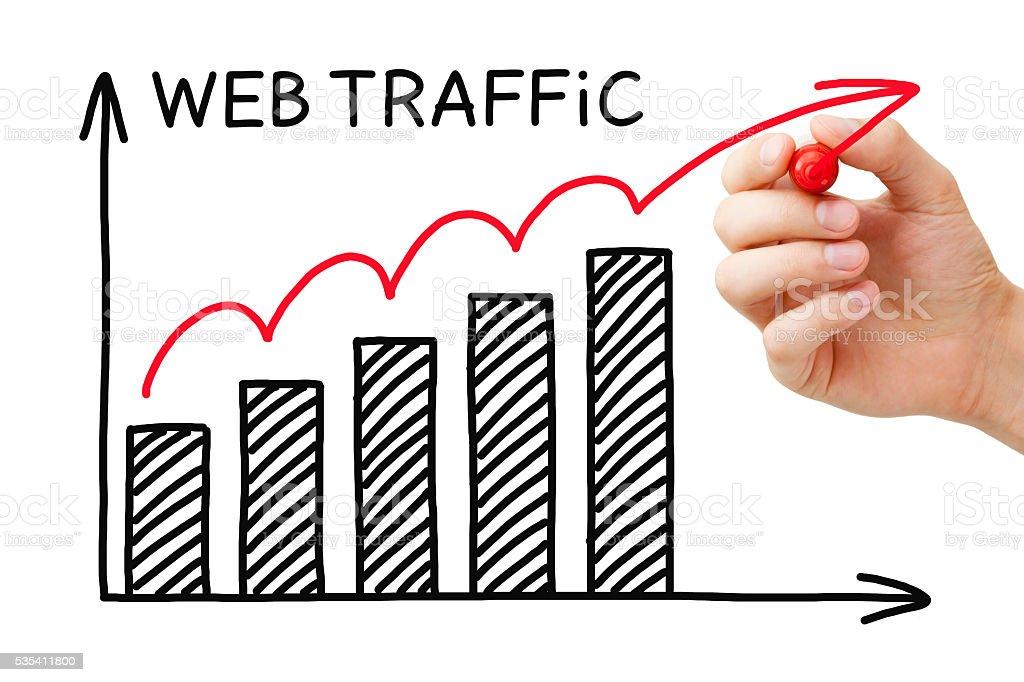 Web Traffic Graph Concept stock photo