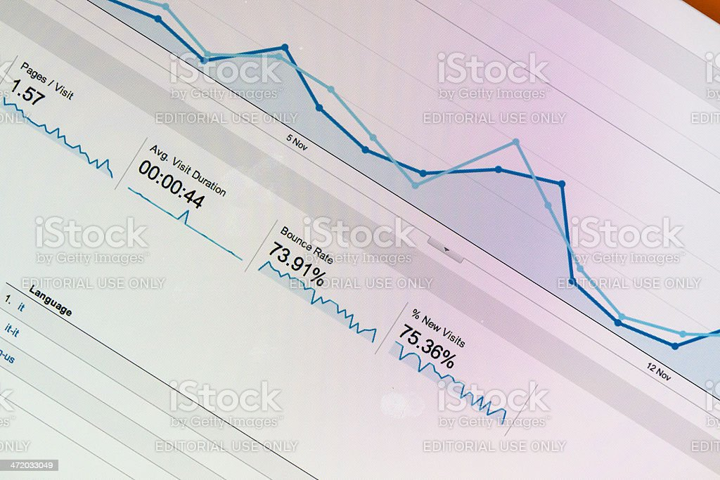 Website Analytics statistics stock photo