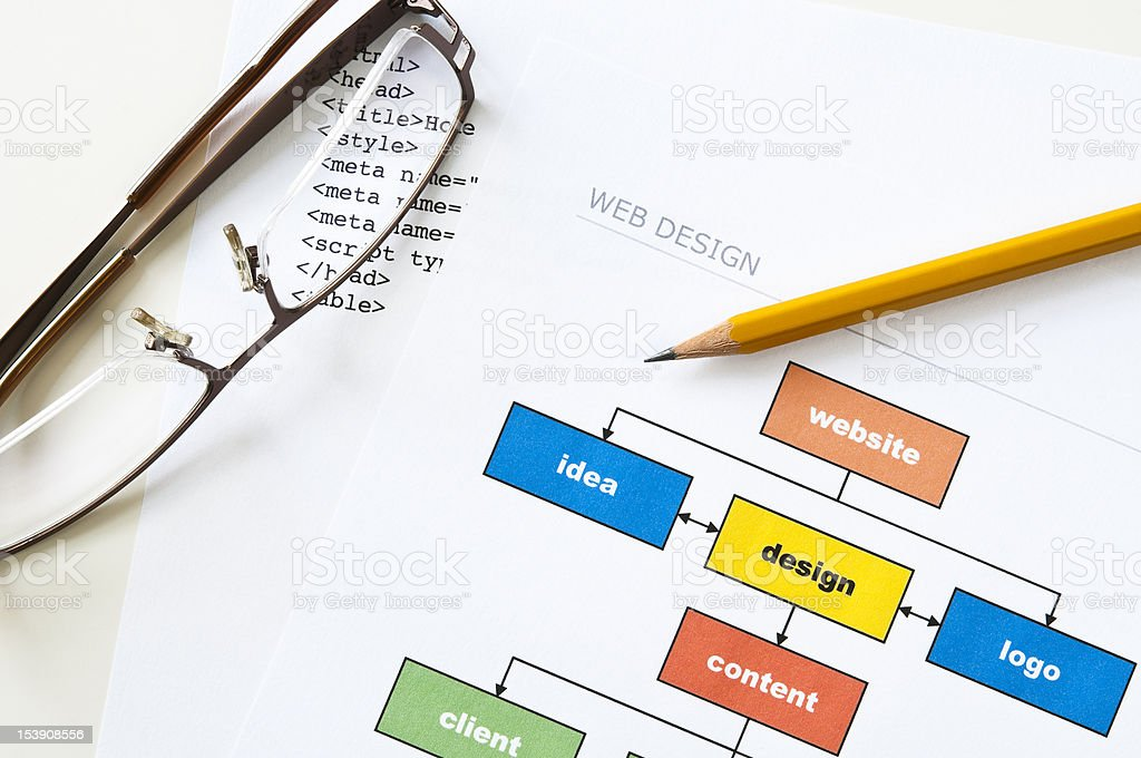 Website planning royalty-free stock photo