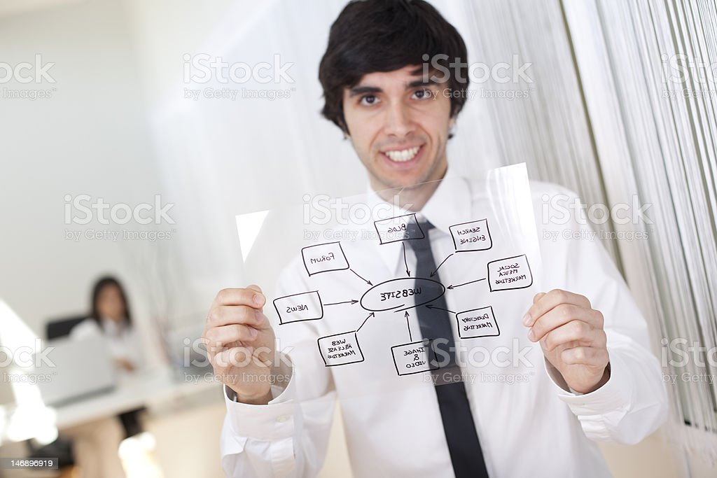 Website solution royalty-free stock photo