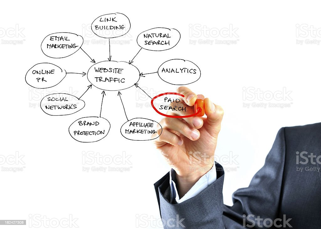 Website traffic diagram, man's hand draws on-line marketing graph royalty-free stock photo