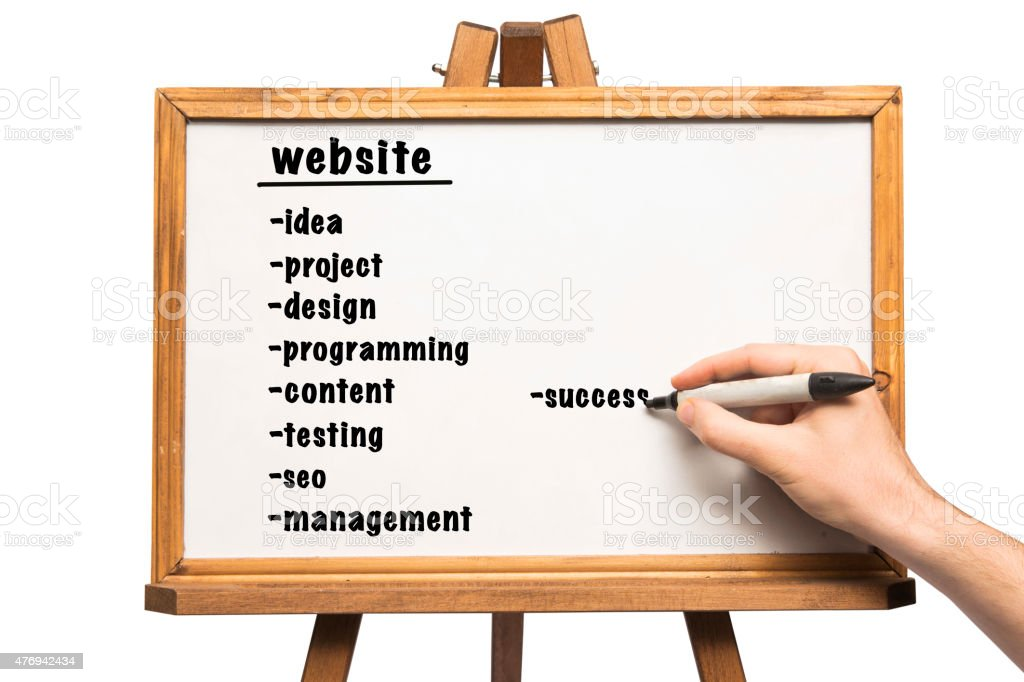 Website , words on board stock photo