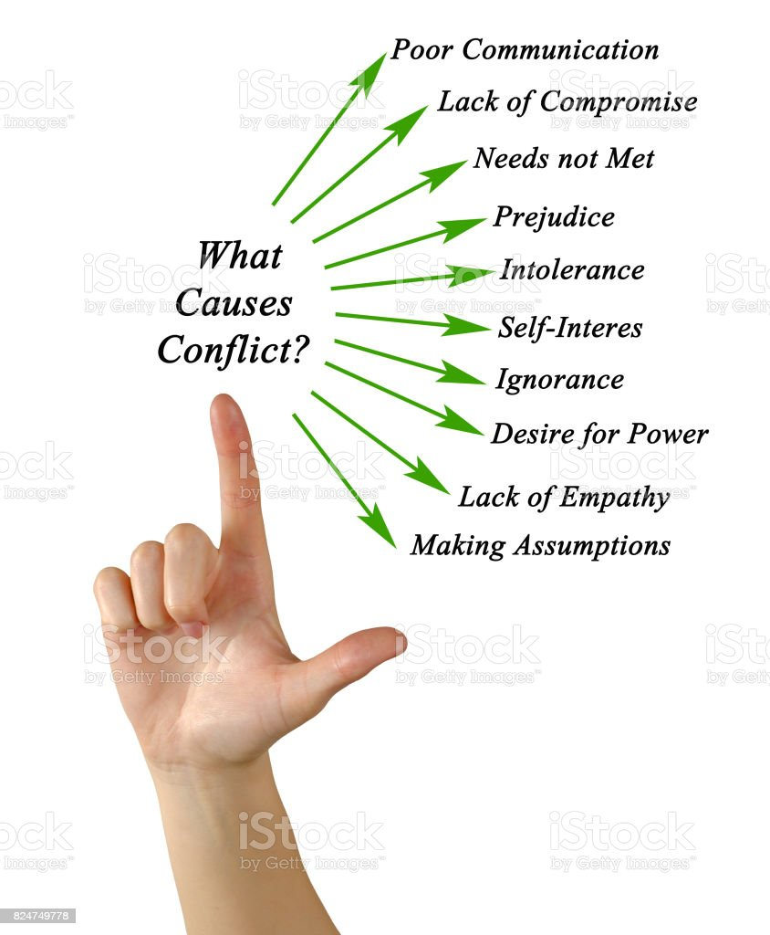 What Causes Conflict? stock photo