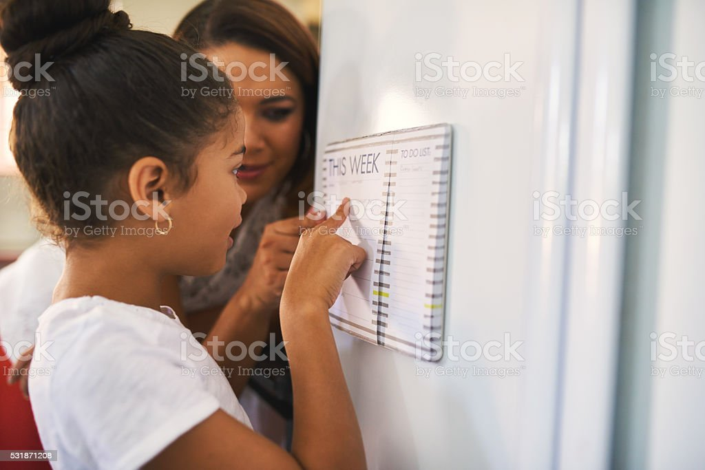 What needs to be done next? stock photo