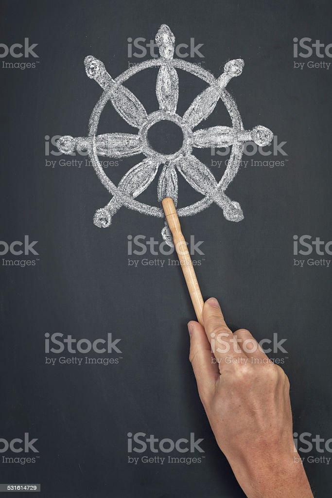 Wheel of Law / Dharmachakra / Buddhist Symbol on blackboard stock photo